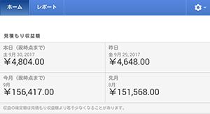 アドセンスの9月収入は15万円台をキープ