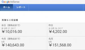 adsenseの1日の収入が1万円超え